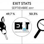 Escape Room Stats: Septiembre 2017