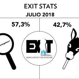 EXIT STATS JULIO